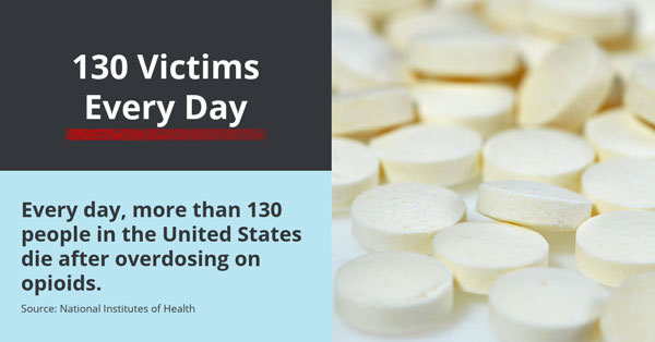 130 Opiod Overdose Deaths Every Day in the US